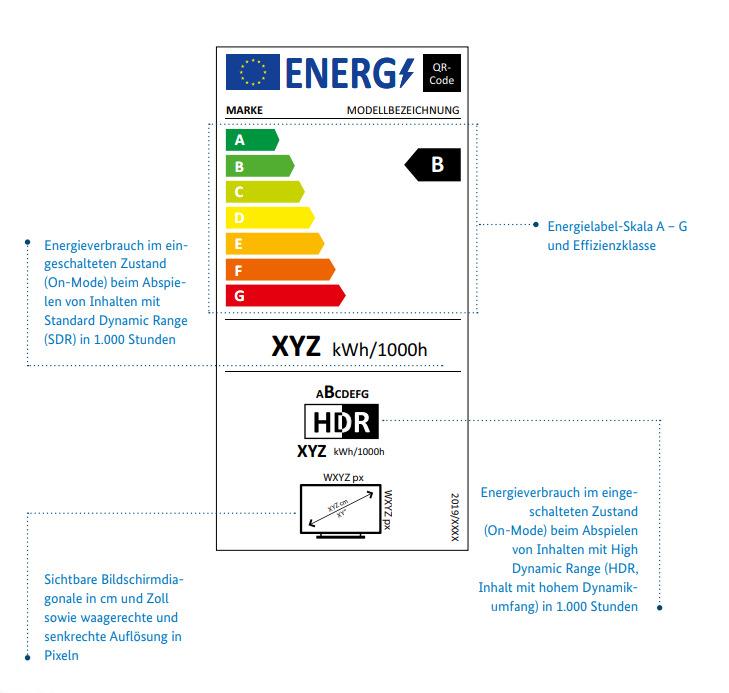 Erkl-rung_EU-Energielabel